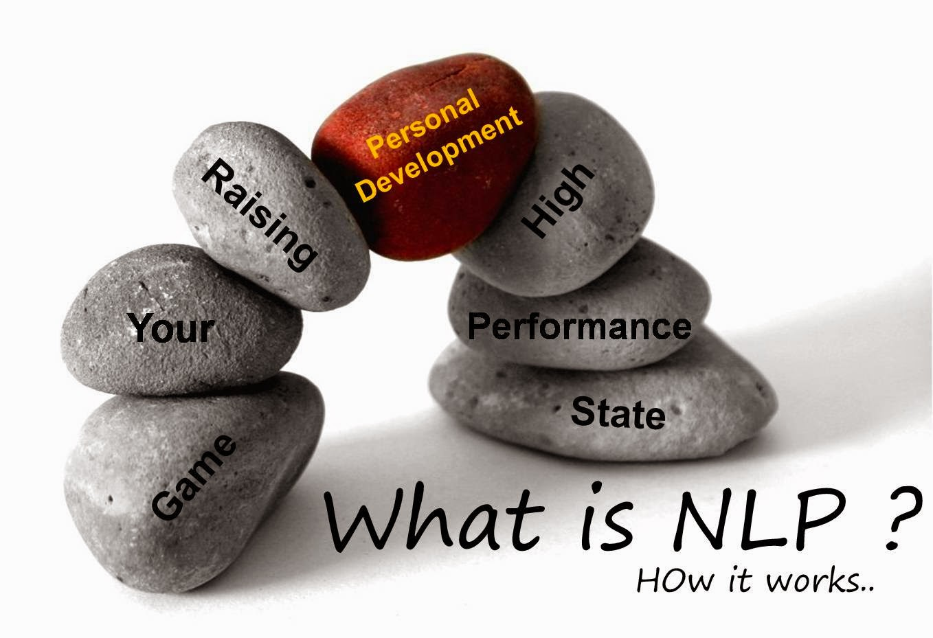 nlp neuro linguistic programming India Blog